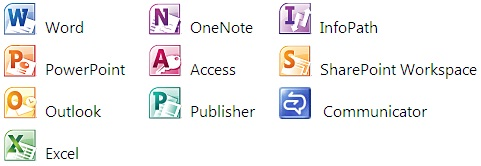 Office 2010 Beta - Umfang der Professional Plus Version