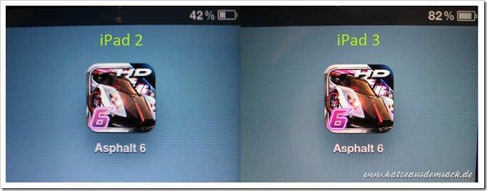 Vergleich der Displays iPad 2 gegen iPad 3 mit Retina-Display