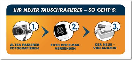 Gillette Fusion ProGlide - Tausch-Aktion - amazon Gutschein