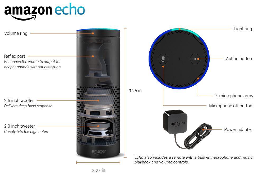 amazon-echo-intelligenter-lautsprecher-mit-sprachsteuerung-neu