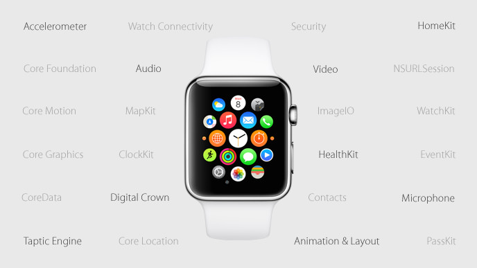 apple-watch-watchos-2-herbst-wwdc2015