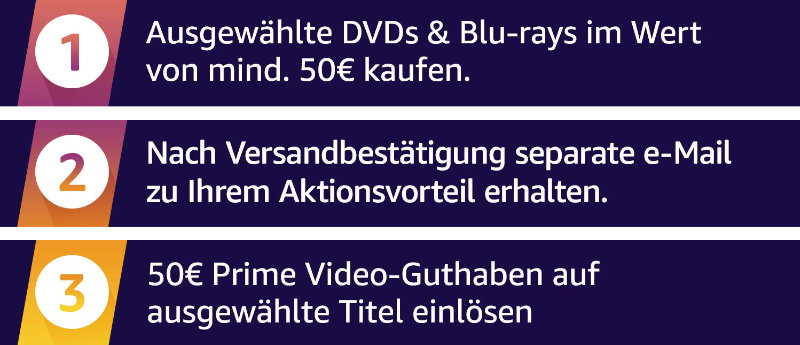 50 Euro Prime Video Gutschein August 2019 einlösen